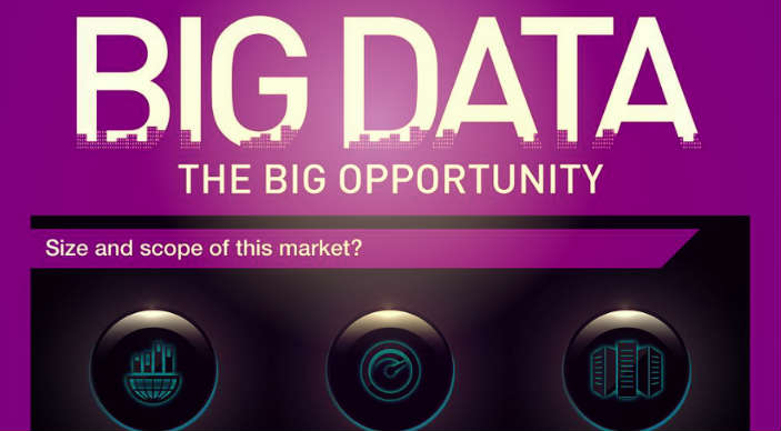 [Report] Big Data meets the hospitality industry to create Responsible Tourism